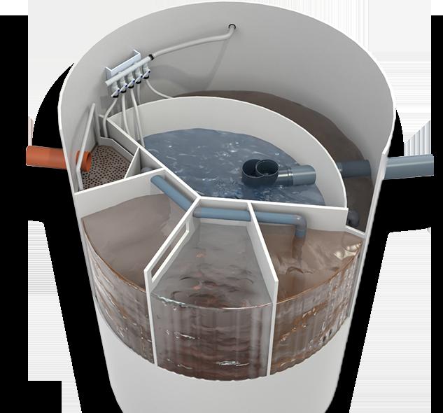 Notekūdeņu bioloģiskās attīrīšanas iekārtas privātmājām