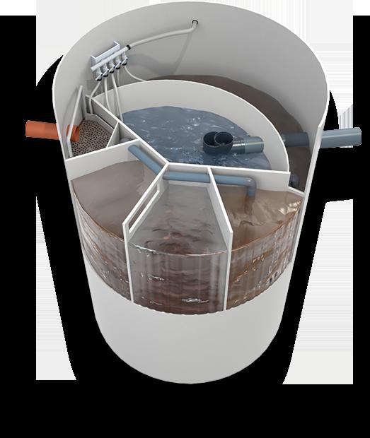 progresīvākās attīrīšanas iekārtas AT sērijas notekūdeņu bioloģiskās attīrīšanas iekārtas